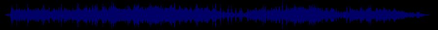 waveform of track #29530
