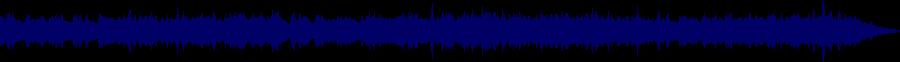 waveform of track #29534