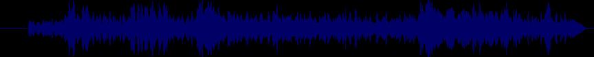 waveform of track #29536