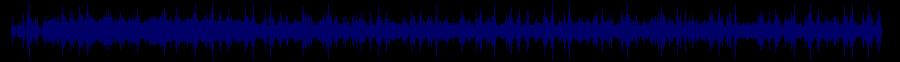 waveform of track #29545