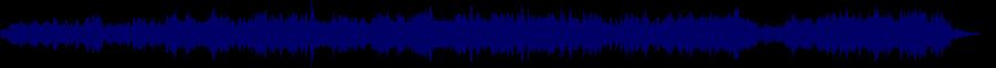 waveform of track #29552