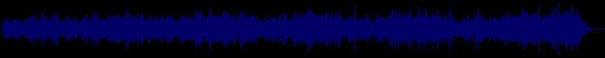 waveform of track #29554