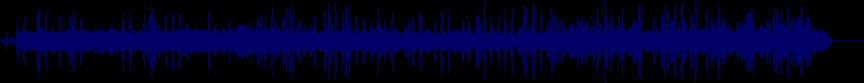 waveform of track #29561