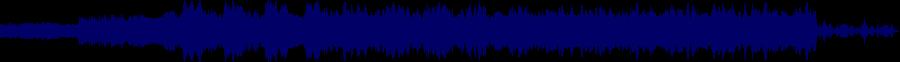 waveform of track #29574