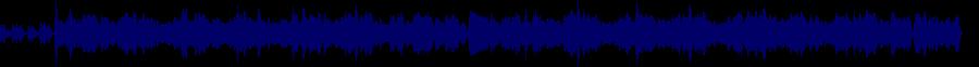 waveform of track #29575
