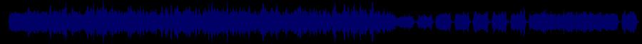 waveform of track #29585