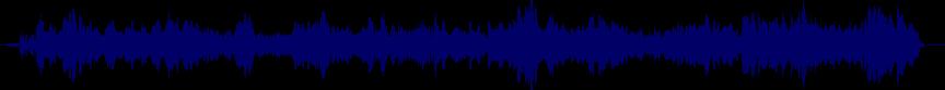 waveform of track #29594