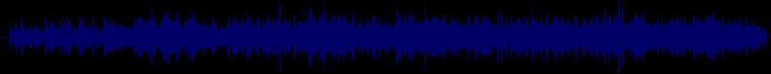 waveform of track #29634