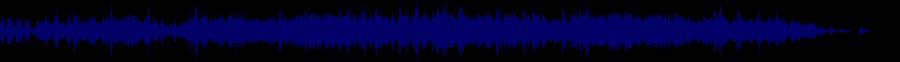 waveform of track #29648