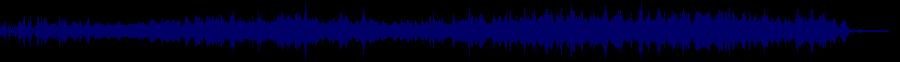 waveform of track #29667