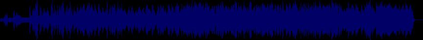 waveform of track #29668