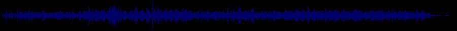 waveform of track #29673