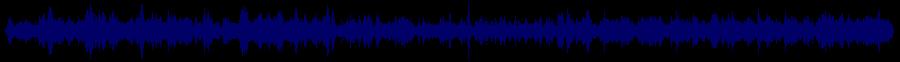 waveform of track #29695