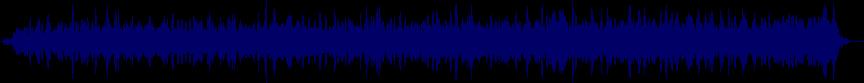 waveform of track #29700