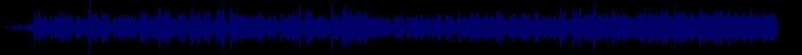 waveform of track #29706