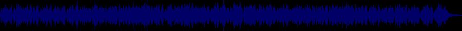 waveform of track #29712