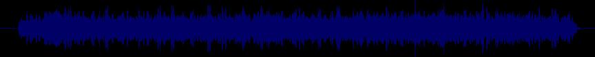 waveform of track #29721