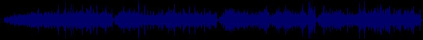 waveform of track #29724