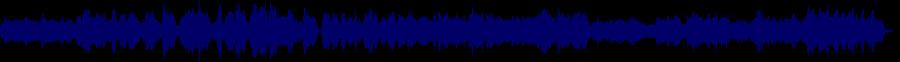 waveform of track #29734