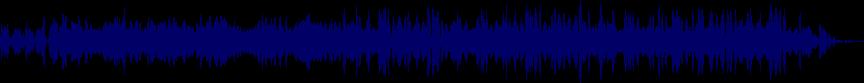waveform of track #29781