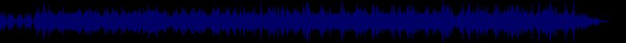 waveform of track #29783