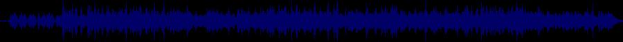 waveform of track #29784