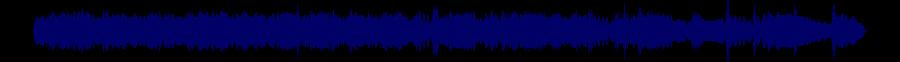 waveform of track #29788