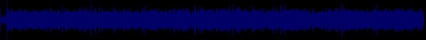 waveform of track #29795
