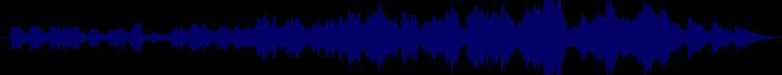waveform of track #29797
