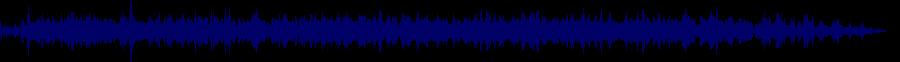 waveform of track #29798