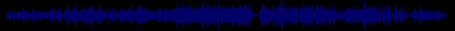 waveform of track #29802