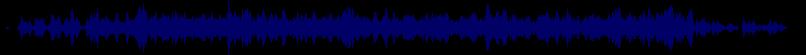 waveform of track #29812