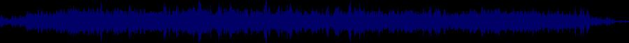 waveform of track #29815
