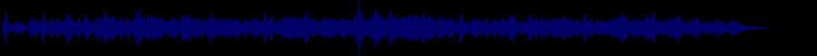 waveform of track #29825