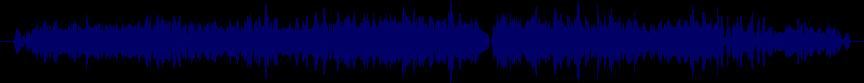 waveform of track #29828