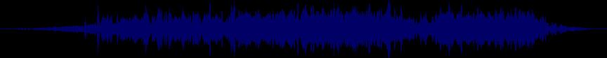 waveform of track #29829