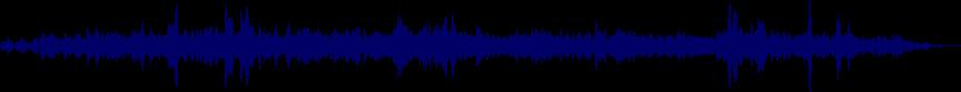 waveform of track #29831
