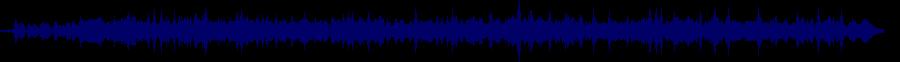 waveform of track #29833