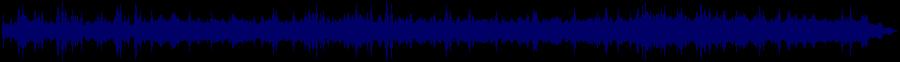 waveform of track #29846