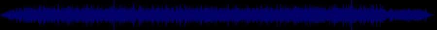 waveform of track #29851