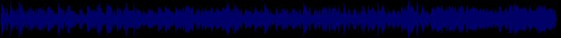 waveform of track #29853