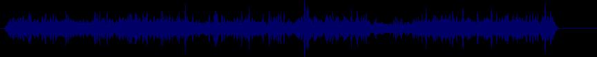 waveform of track #29857