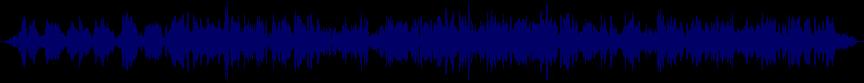 waveform of track #29896