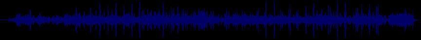 waveform of track #29900