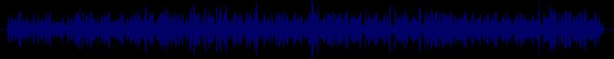 waveform of track #29902