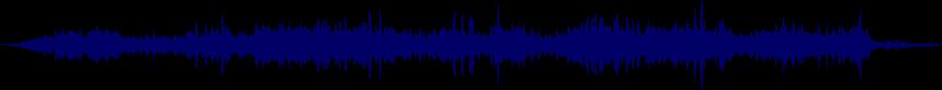 waveform of track #29926