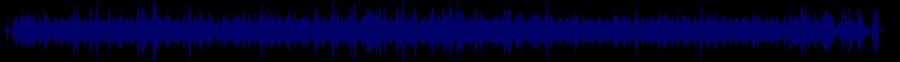 waveform of track #29982