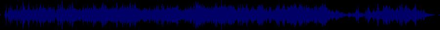 waveform of track #29985