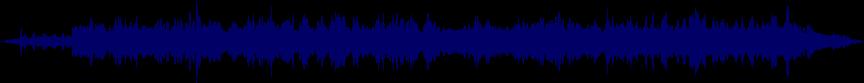 waveform of track #29994