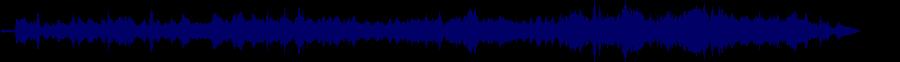 waveform of track #30033